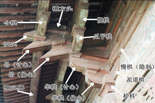 古建筑木结构