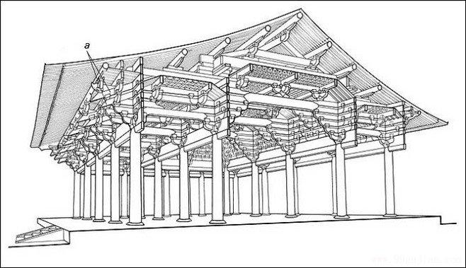 中国唐代著名古建筑:佛光寺东大殿(木构殿堂型构架)-建筑设计