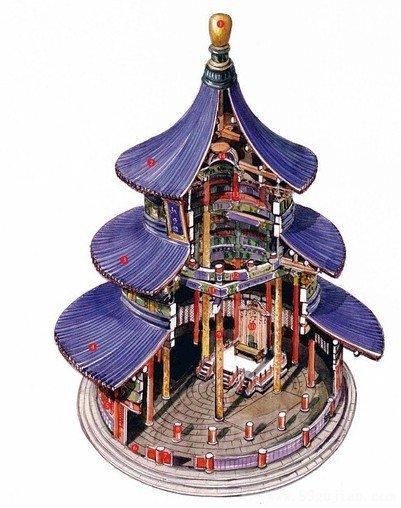 北京天坛祈年殿手绘透视图-手绘古建筑图片-99古建网